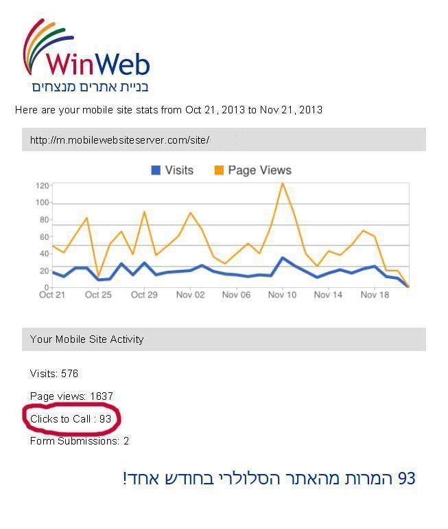 mobile statistic2